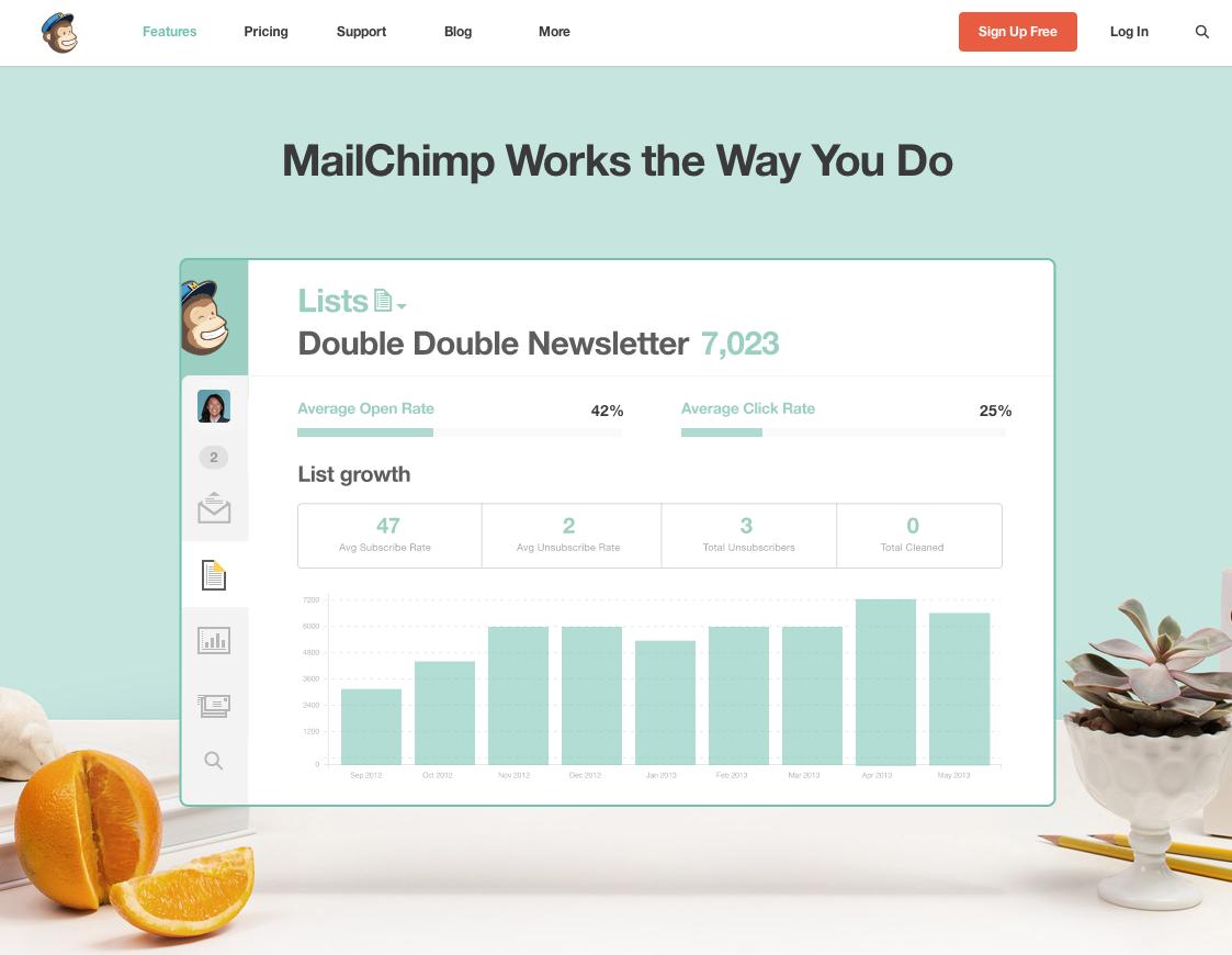 Background image mailchimp - Data Visualization From Mailchimp