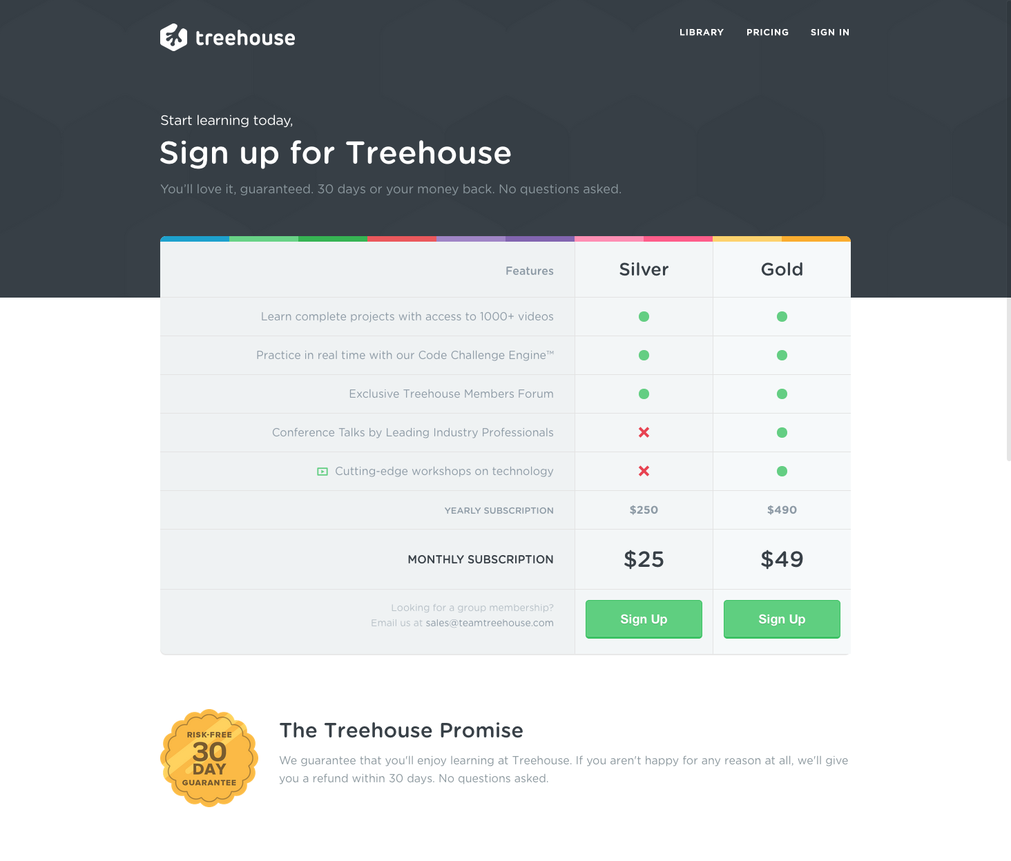 Pricing Table from Webflow | PatternTap | ZURB Library